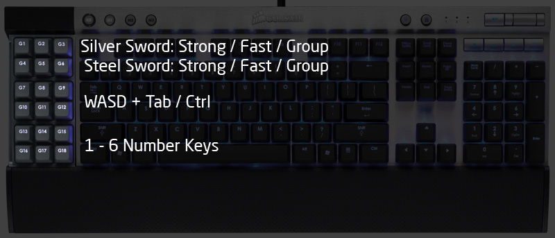 Review Corsair Vengeance M90 Mouse K90 Keyboard Configuring Macros