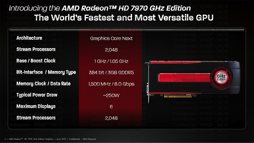 Amd Radeon Refresh Hd 7970 Ghz Edition Review
